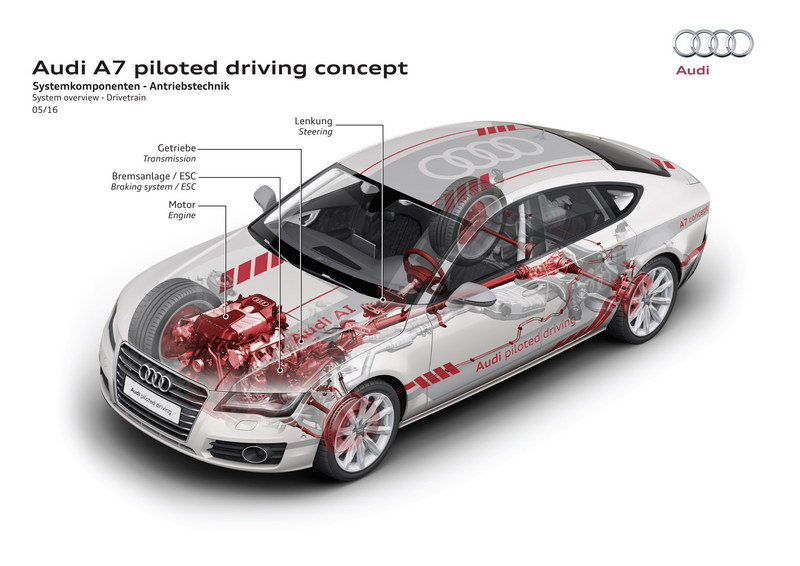 Audi's A7 Piloted Driving Concept Making Steady Improvements