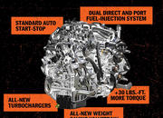Ford F-150 Getting Updated 3.5-liter EcoBoost, 10-Speed Auto for 2017 - image 674772