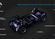 PSA Launches New Electrification Solutions For Its Future Hybrid Cars - image 677673
