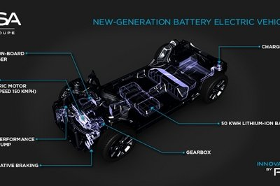 PSA Launches New Electrification Solutions For Its Future Hybrid Cars