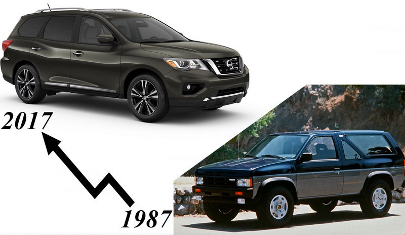 Follow the Pathfinder's 30-Years Evolution