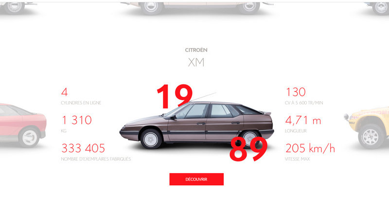 Citroen Launches Digital Museum to Showcase its Heritage