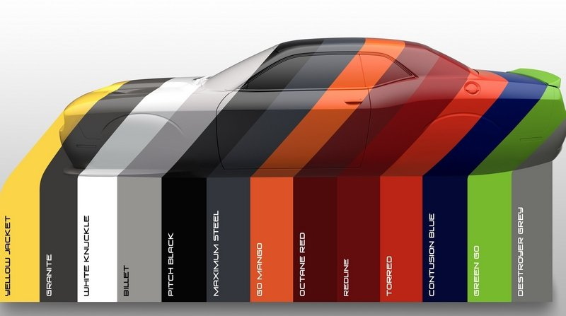 Dodge Debuts Heritage-inspired 2017 Color Palette