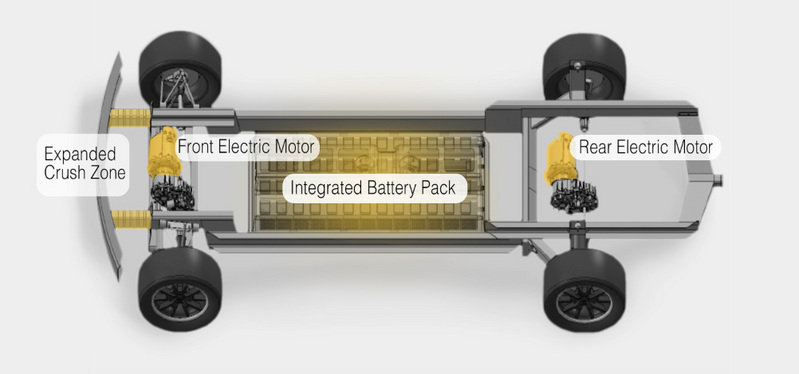 Workhorse Previews First Range-Extended Electric Pickup Computer Renderings and Photoshop Drivetrain - image 694868