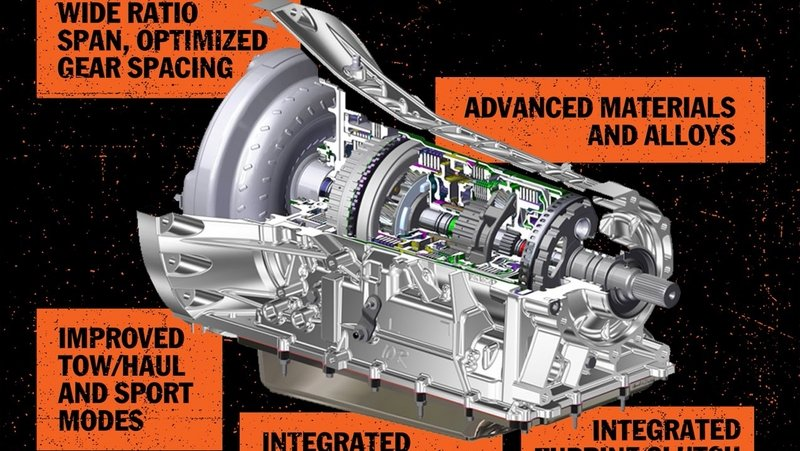 Ford Conducts Last-Minute Tests on F-150's 10-Speed Transmission