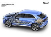 The Q8 Concept Is Proof Audi Can Still Create Bold Designs - image 700380