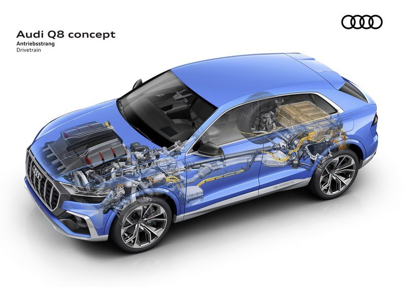 2017 Audi Q8 E-tron Concept Computer Renderings and Photoshop Drivetrain - image 700379
