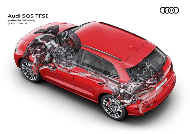 Audi Adds More Fast To The SQ5 With Extra Torque, New Air Suspension Drivetrain - image 700464
