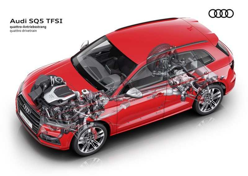 Audi Adds More Fast To The SQ5 With Extra Torque, New Air Suspension Drivetrain - image 700463