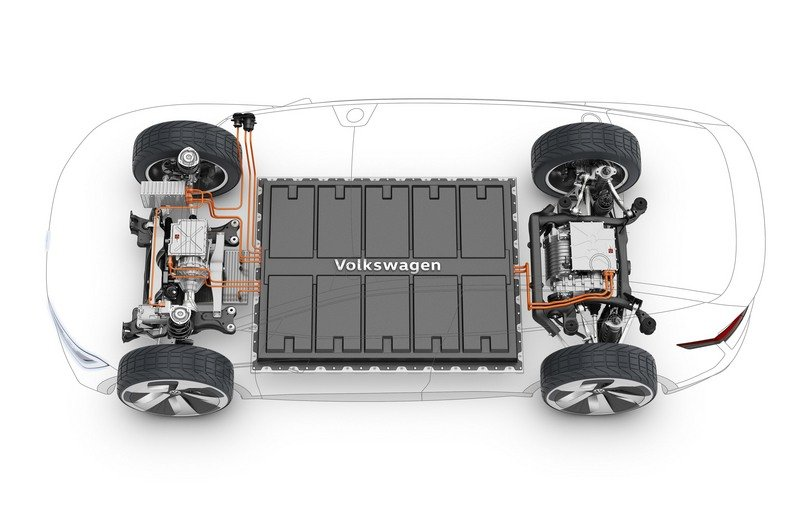 Volkswagen won't abandon combustion engines but will focus on EVs beyond 2026 Computer Renderings and Photoshop Drivetrain - image 713950