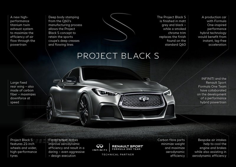 Is The Infiniti Q60 Project Black S Headed For A Production Run? Exterior High Resolution - image 719948
