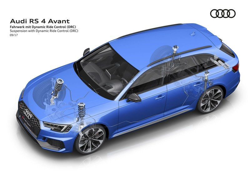 2018 Audi RS4 Avant High Resolution Drivetrain - image 730967