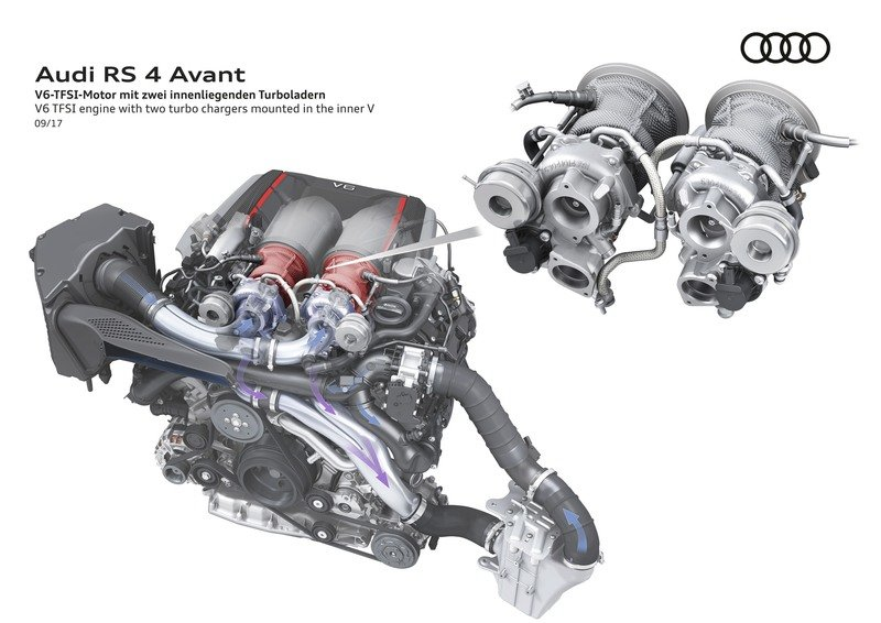2018 Audi RS4 Avant High Resolution Drivetrain - image 730970