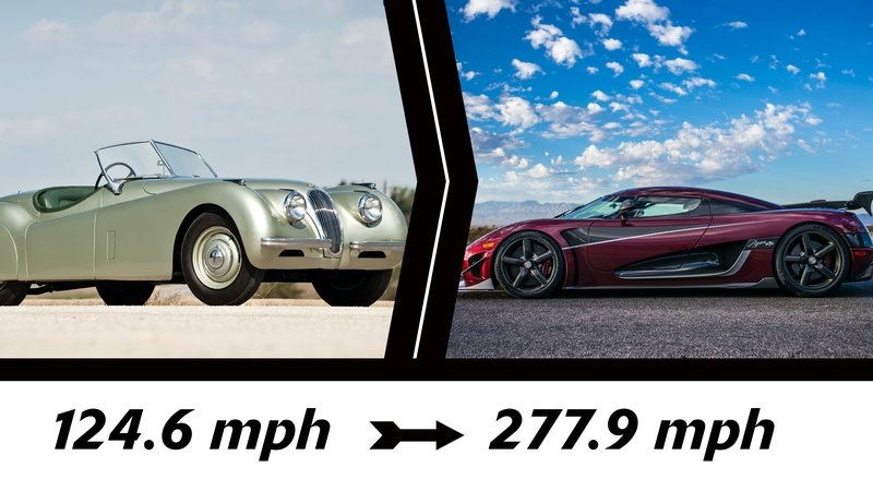 A History of World Speed Records for Production Cars