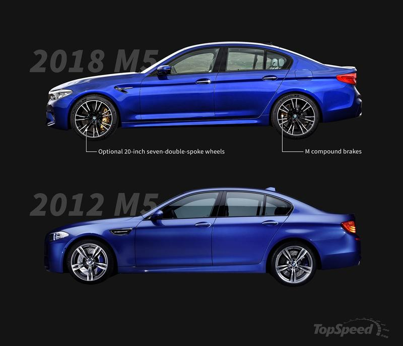 BMW M5: Old vs. New - image 742000