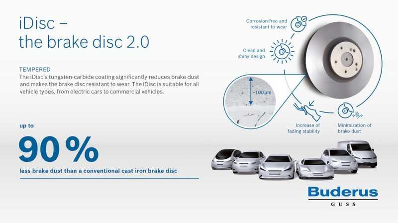 Bosch's new iDisc brake disc reduces pollution, lasts longer