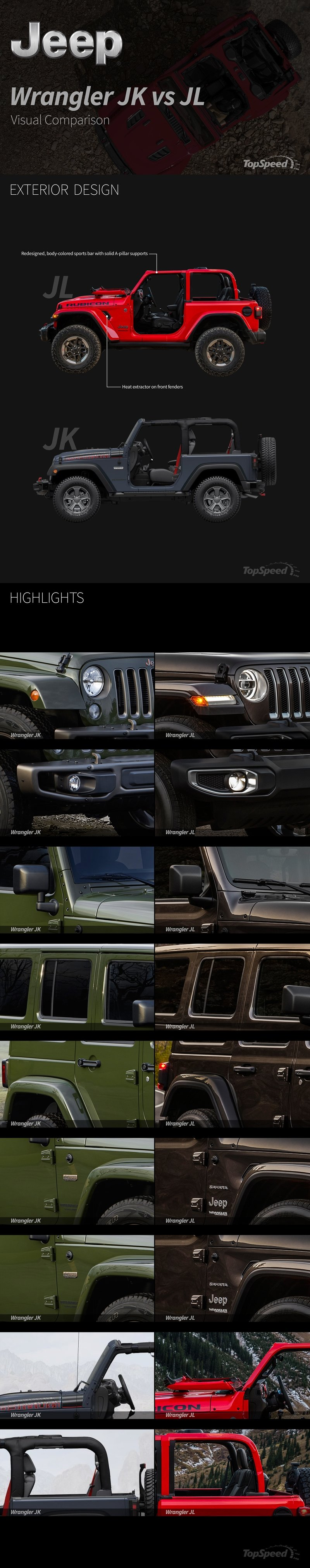 Visual Comparison: Jeep Wrangler JL vs JK