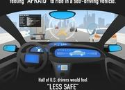AAA Study Finds that Driver's Are Starting To Accept Driverless Cars and Autonomous Technology - image 763314