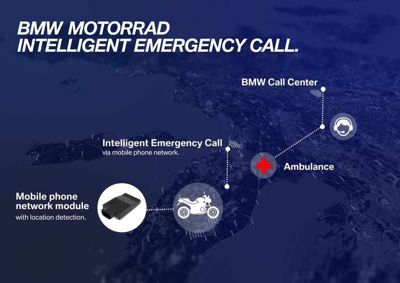 Europe will mandates emergency SOS call system for motorcycles