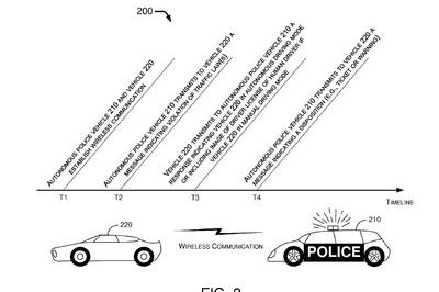Lord Help US - Ford Wants to Put Ticket-Serving Autonomous Police Cars on the Road - image 765046
