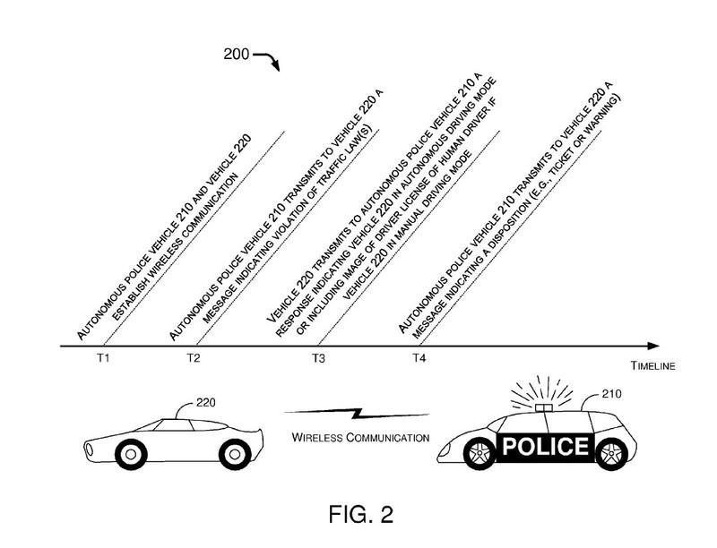 Lord Help US - Ford Wants to Put Ticket-Serving Autonomous Police Cars on the Road