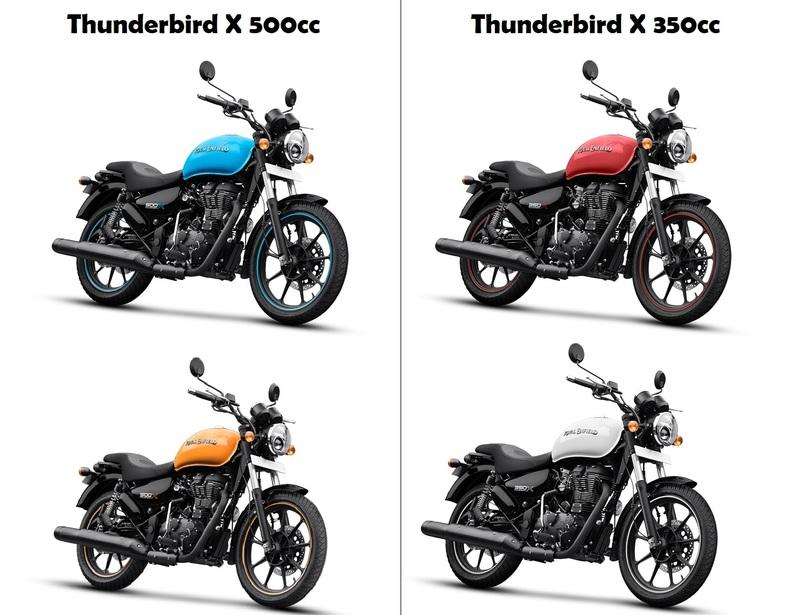 Royal Enfield unveiled colourful new Thunderbird X