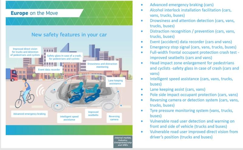 EU Commission to Implement 11 Mandatory Car Safety Features, Including One That Prevents Speeding