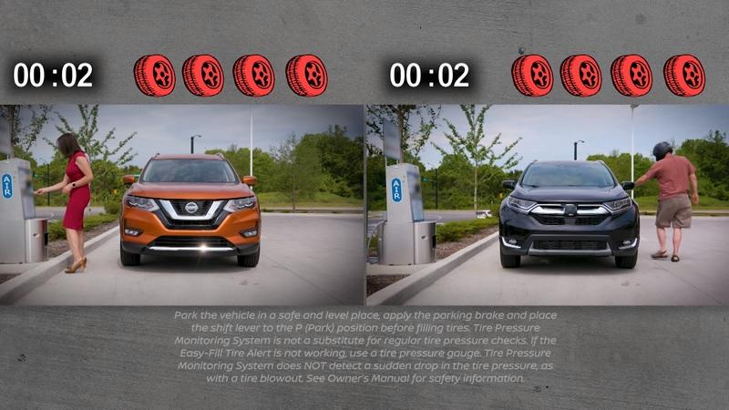 Nissan Introduces Easy Tire-Fill Alert System Because It's Too Hard to Do it the Old-Fashioned Way