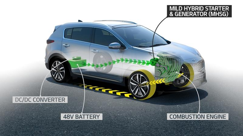 While Volkswagen Recovers from the Diesel Emissions Scandal, Kia Bets on Diesel with New 48V Mild Hybrid System
