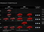 Alfa Romeo is Ticking our Senses With Plans to Build a 700-Horsepower 8C - image 782078