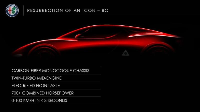 Alfa Romeo is Ticking our Senses With Plans to Build a 700-Horsepower 8C