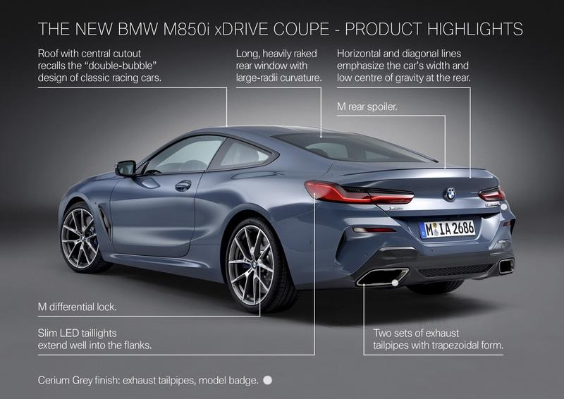 Five Interesting Facts About the 2019 BMW 8 Series