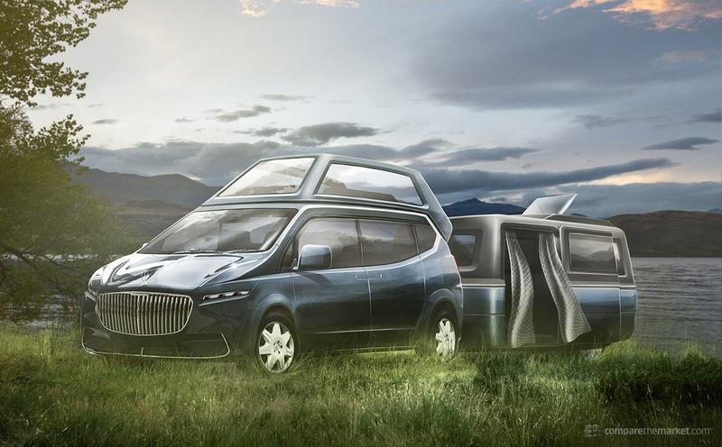 Compare The Market Renders 7 Campervans From Luxury Car Brands