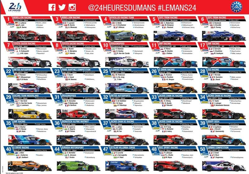 Ready for the 24 Hours of Le Mans? Here's Your Spotters Guide and Competitors List