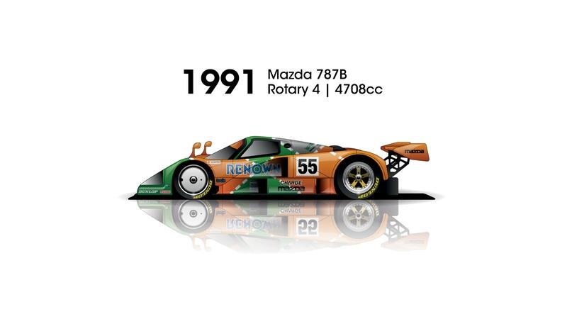 Budget Direct Compiles Each 24 Hours of Le Mans Winner Into One Stunning Poster and Video - image 788559
