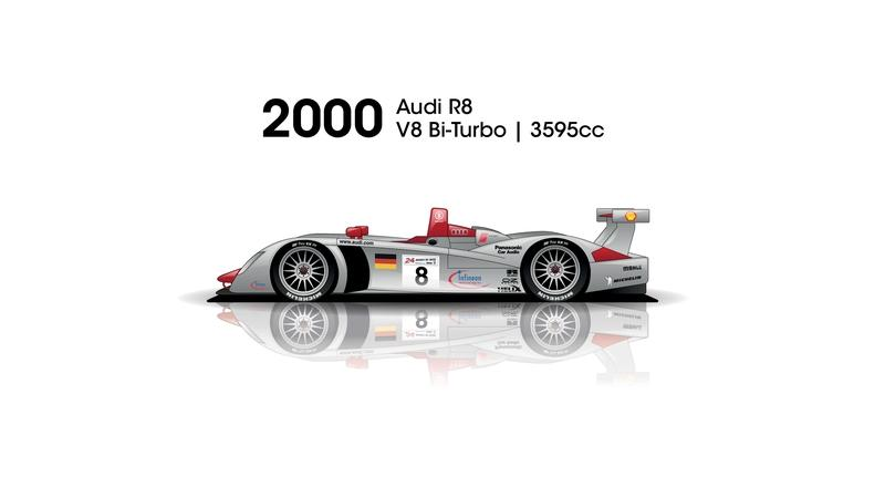 Budget Direct Compiles Each 24 Hours of Le Mans Winner Into One Stunning Poster and Video - image 788560