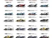 Budget Direct Compiles Each 24 Hours of Le Mans Winner Into One Stunning Poster and Video - image 788564