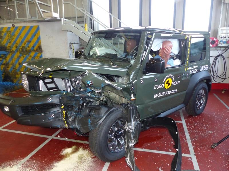 Crash Test Video: Euro NCAP Gives the 2019 Suzuki Jimny a 3-Star Rating