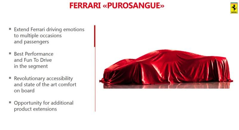 Ferrari Gives Off First Details of the Purosangue and it'll Probably be a Coupe-SUV