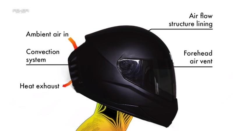Helmet AC is here to save you from sticky sweat after a hot ride