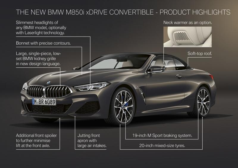 2020 BMW 8 Series Convertible