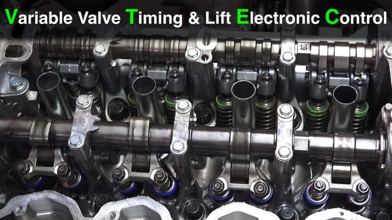 The True Inner Working's of Honda's Awesome VTEC System: Video