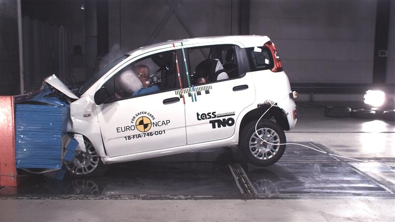 Is The 2018 Fiat Panda a Death Trap? Here's the Crash Test Video