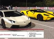 Watch a Ford GT Go Head-to-Head with a Lamborghini Aventador - image 811183