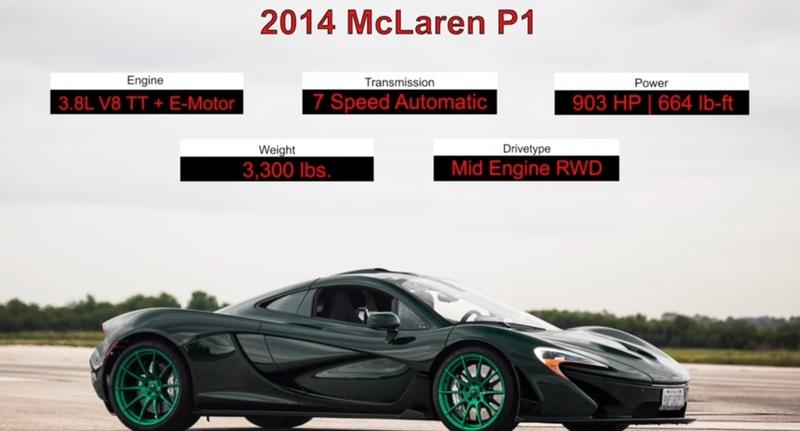 Watch the McLaren P1 Tickle Its Own Top Speed