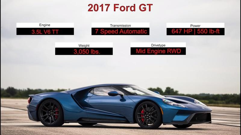 can an amateur push the 2017 ford gt to it 39 s rated top speed top speed. Black Bedroom Furniture Sets. Home Design Ideas