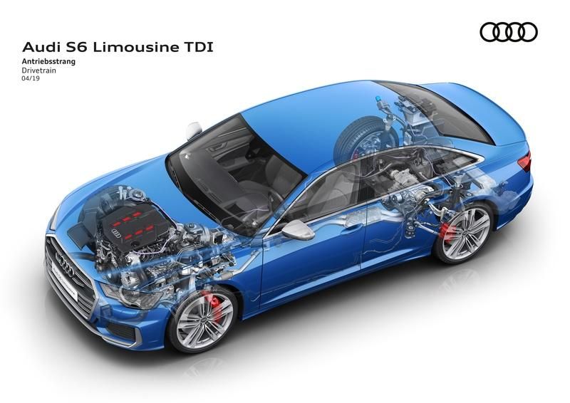 The 2020 Audi S6 and S7 Have Been Revealed, and There's No V-8 in Sight Drivetrain - image 834612