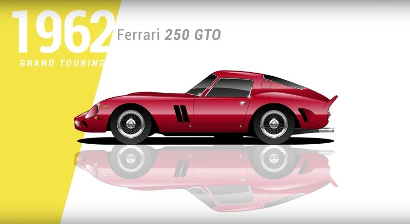 Drink In Ferrari's Beautiful Evolution with Every Model to Wear the Badge: Video