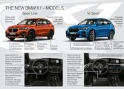 The 2020 BMW X1 Has Launched, but Don't Worry About Rushing to Upgrade - image 842050