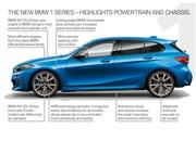 2020 BMW 1 Series F40 - Quirks and Facts - image 841462
